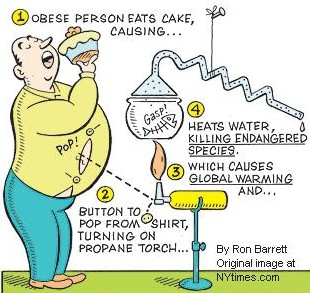 unhealthy people